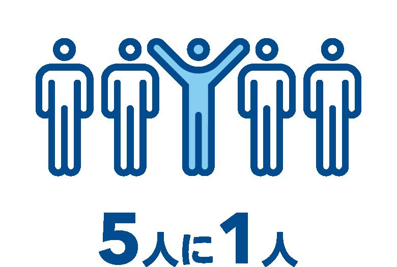 横浜 銀行 新卒